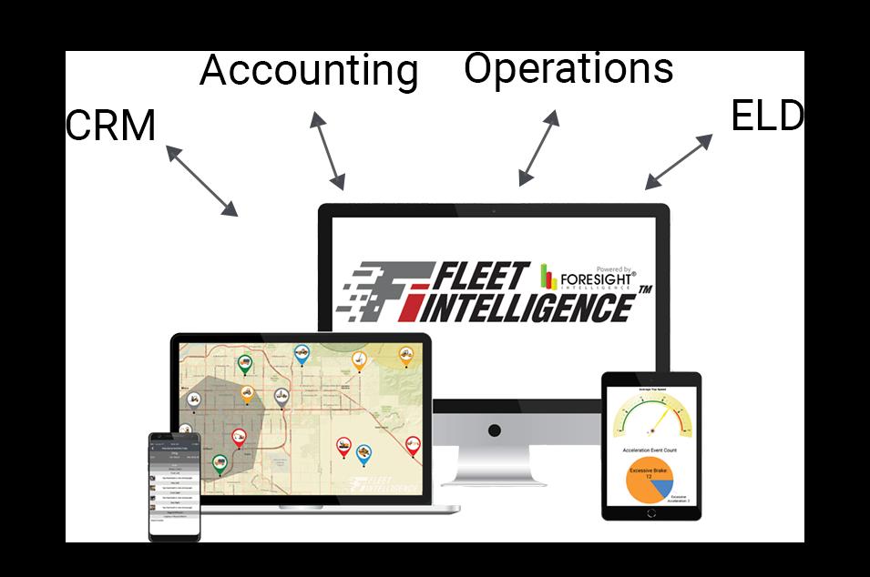 Custom Integrations Fleet Intelligence